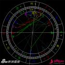 土星进入魔羯座:学会自律与克制
