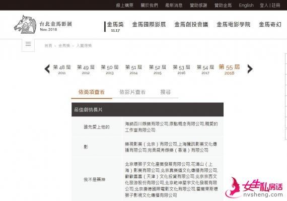 第55届金马提名:张艺谋《影》获12项提名