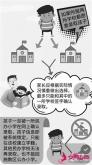南京2019义务教育入学政策出炉